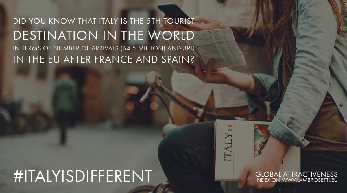 #ItalyisDifferent
